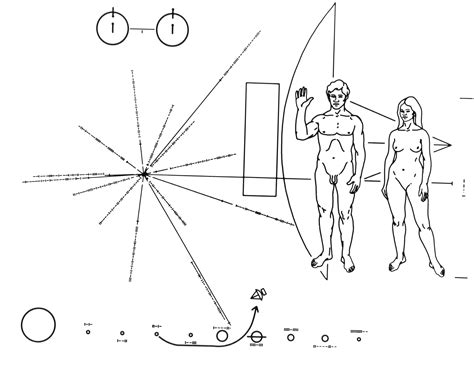 The Pioneer Plaque: Science as a Universal Language | The