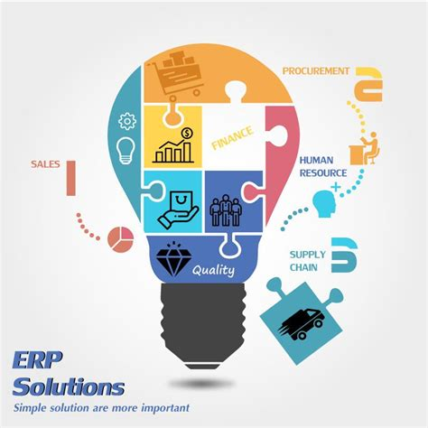 Shriv ComMedia Solutions is engaged in ERP software