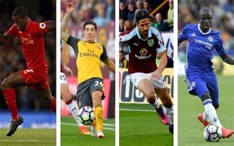 Which players have run furthest in the Premier League