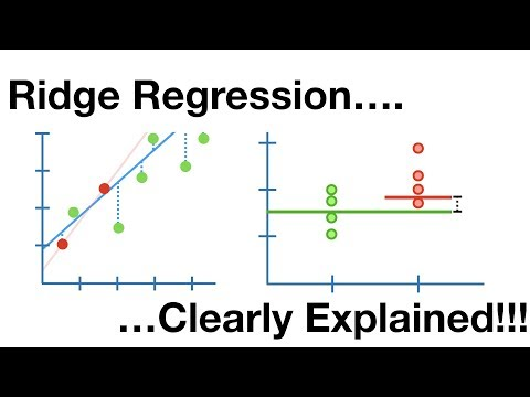 Multiple Logistic Regression in SPSS - YouTube
