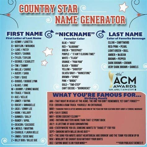 Country Music: Country Music Name Generator