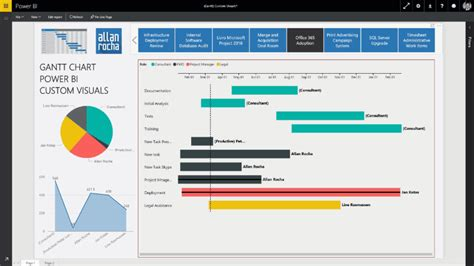 Creating a Gantt Chart of your Projects Tasks and